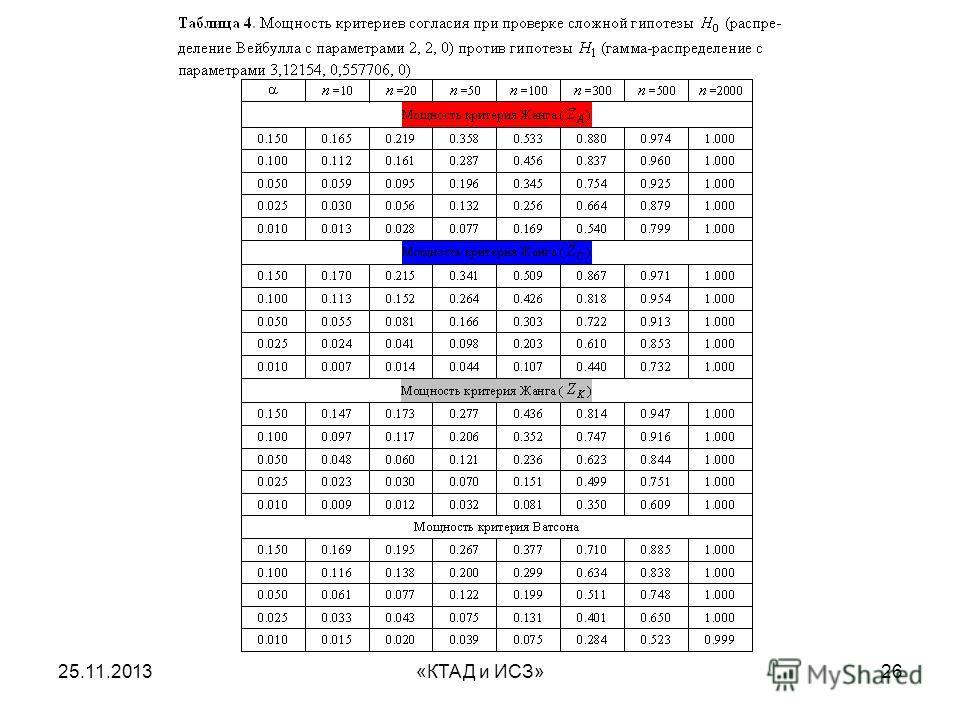25.11.2013«КТАД и ИСЗ»26
