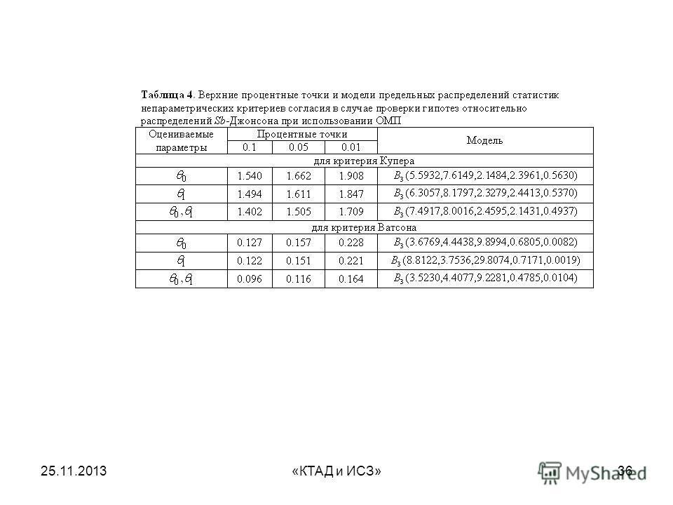 25.11.2013«КТАД и ИСЗ»36