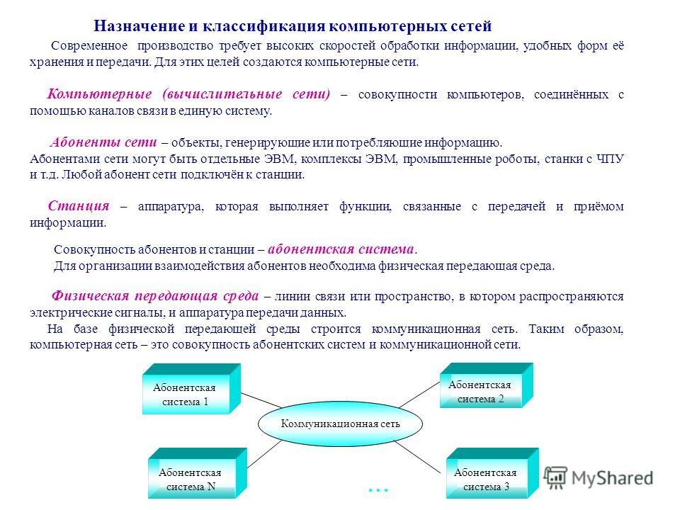 Назначение и классификация компьютерных сетей Современное производство требует высоких скоростей обработки информации, удобных форм её хранения и передачи. Для этих целей создаются компьютерные сети. Компьютерные (вычислительные сети) – совокупности