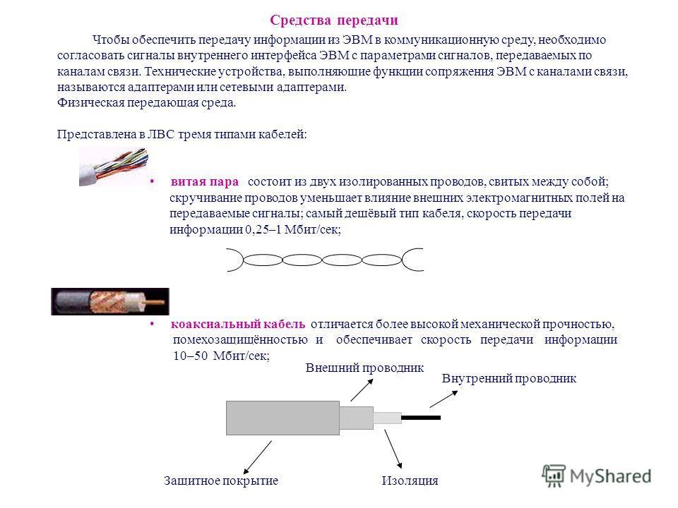 Средства передачи Чтобы обеспечить передачу информации из ЭВМ в коммуникационную среду, необходимо согласовать сигналы внутреннего интерфейса ЭВМ с параметрами сигналов, передаваемых по каналам связи. Технические устройства, выполняющие функции сопря
