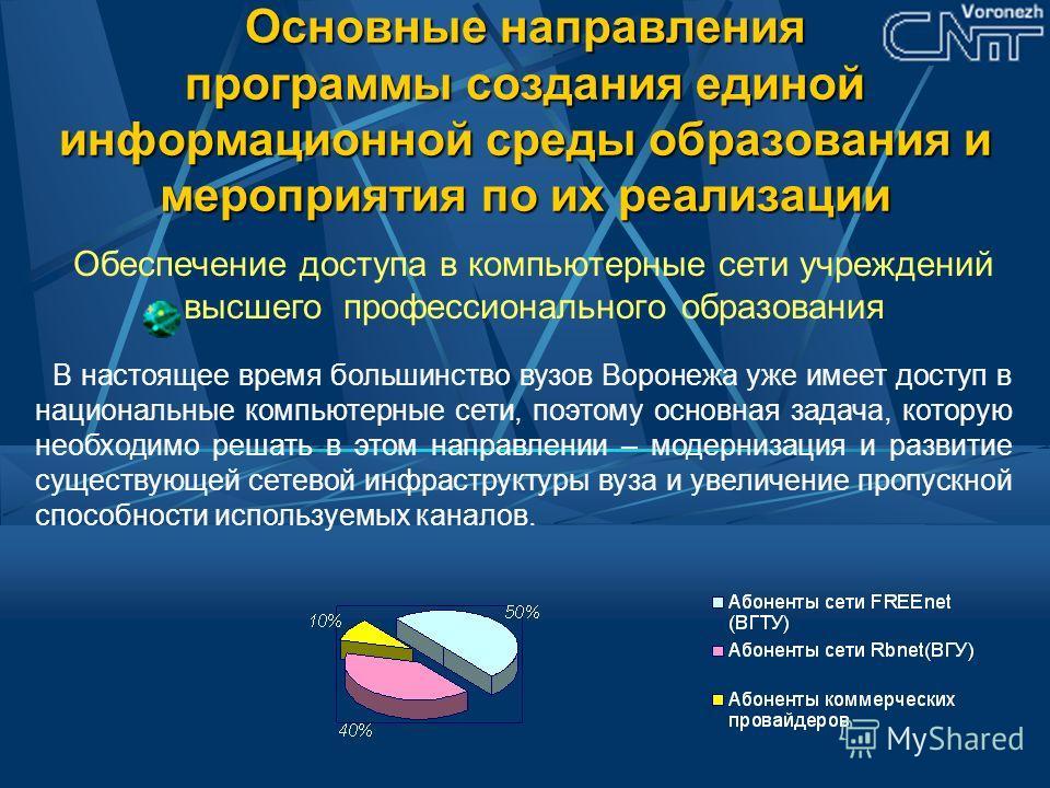 Основные направления программы создания единой информационной среды образования и мероприятия по их реализации В настоящее время большинство вузов Воронежа уже имеет доступ в национальные компьютерные сети, поэтому основная задача, которую необходимо