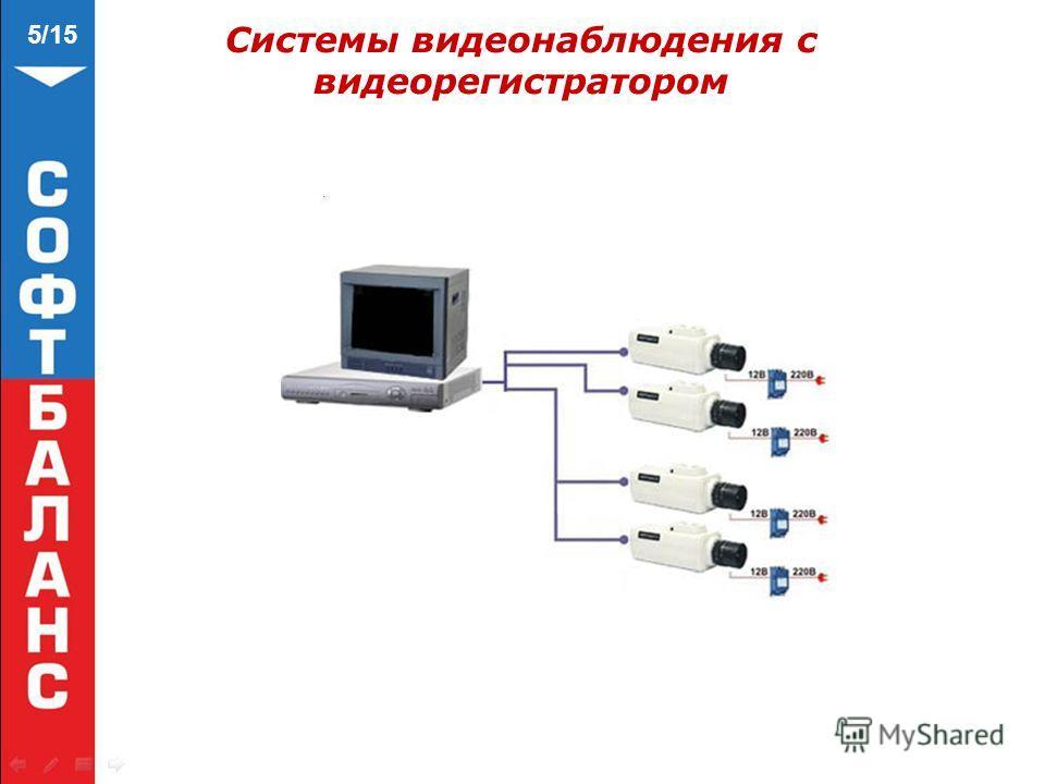 Системы видеонаблюдения с видеорегистратором 5/15