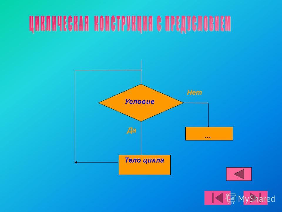 Условие Ковка Нет Да Тело цикла Нет Да …