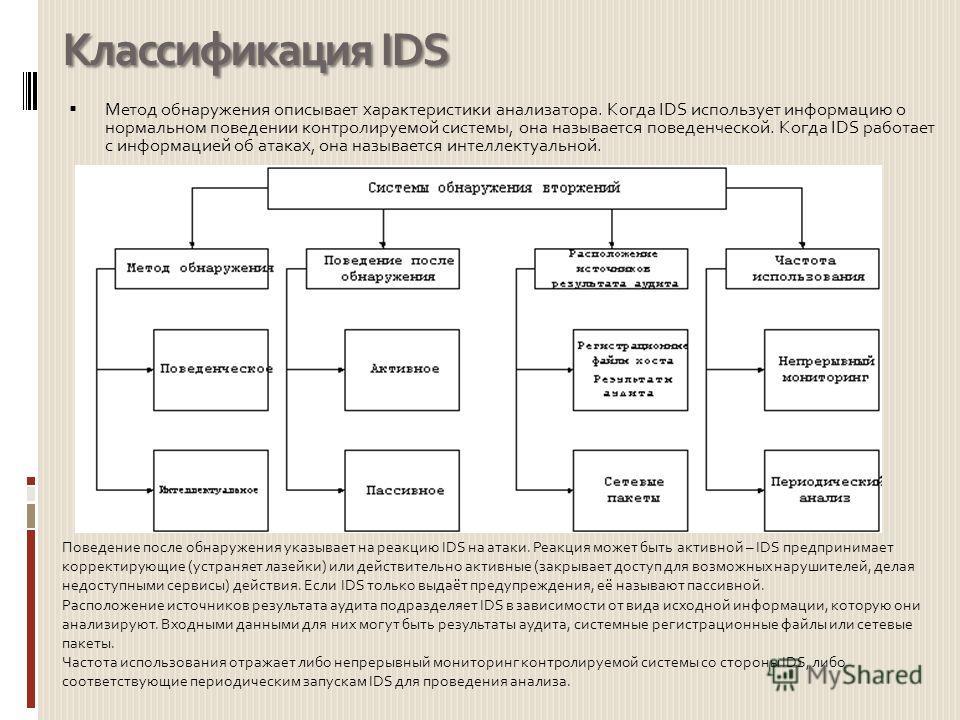 Классификация IDS Метод обнаружения описывает характеристики анализатора. Когда IDS использует информацию о нормальном поведении контролируемой системы, она называется поведенческой. Когда IDS работает с информацией об атаках, она называется интеллек