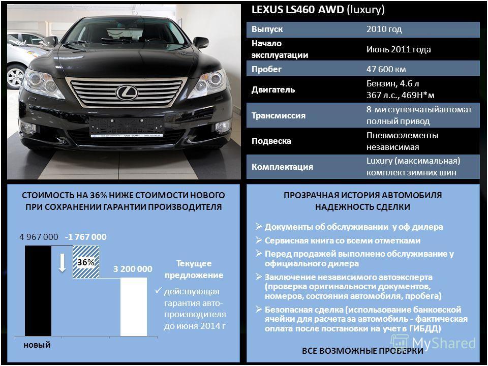 Состояние LEXUS LS460 AWD (luxury) Выпуск2010 год Начало эксплуатации Июнь 2011 года Пробег47 600 км Двигатель Бензин, 4.6 л 367 л.с., 469Н*м Трансмиссия 8-ми ступенчатыйавтомат полный привод Подвеска Пневмоэлементы независимая Комплектация Luxury (м