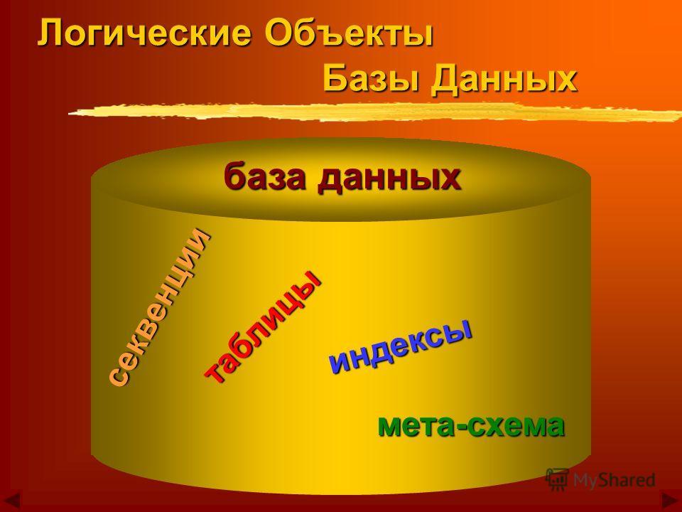 база данных таблицы индексы секвенции мета-схема Логические Объекты Базы Данных