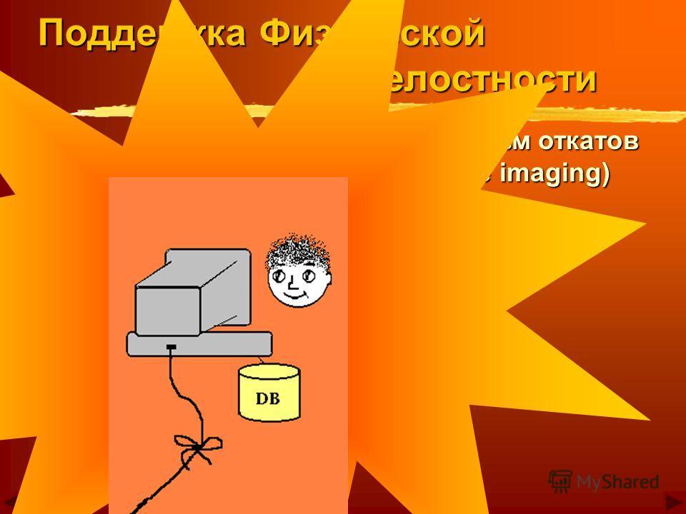 Поддержка Физической Целостности механизм откатов (before imaging) ПЕРЕЗАГРУЗКА