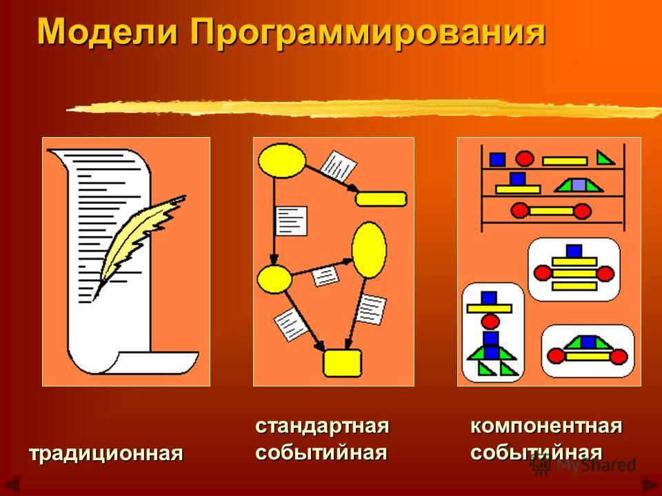 традиционная стандартнаясобытийнаякомпонентнаясобытийная Модели Программирования