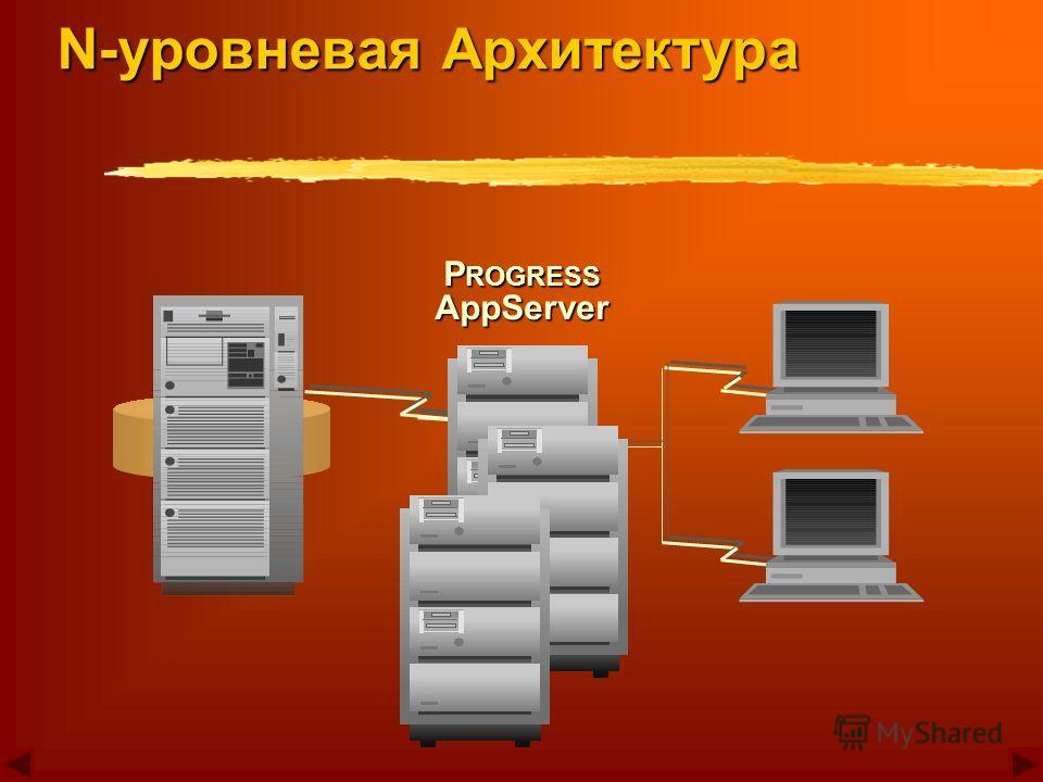 P ROGRESS AppServer N-уровневая Архитектура