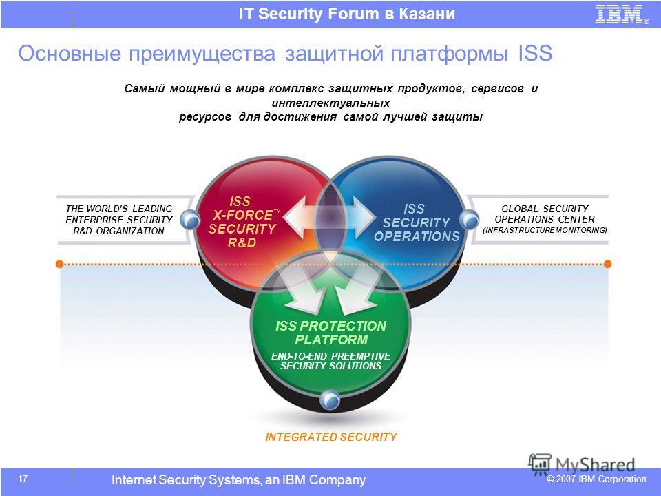 © 2007 IBM Corporation IT Security Forum в Казани Internet Security Systems, an IBM Company Основные преимущества защитной платформы ISS Самый мощный в мире комплекс защитных продуктов, сервисов и интеллектуальных ресурсов для достижения самой лучшей