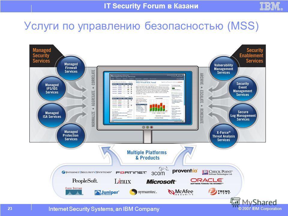 © 2007 IBM Corporation IT Security Forum в Казани Internet Security Systems, an IBM Company 23 Услуги по управлению безопасностью (MSS)