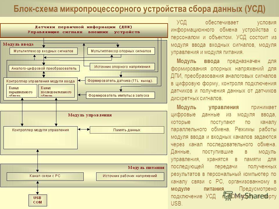 Блок-схема микропроцессорного устройства сбора данных (УСД) УСД обеспечивает условия информационного обмена устройства с персоналом и объектом. УСД состоит из модуля ввода входных сигналов, модуля управления и модуля питания. Модуль ввода предназначе