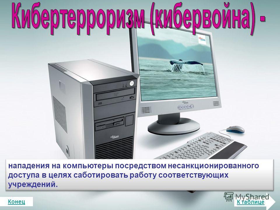 нападения на компьютеры посредством несанкционированного доступа в целях саботировать работу соответствующих учреждений. Конец К таблице