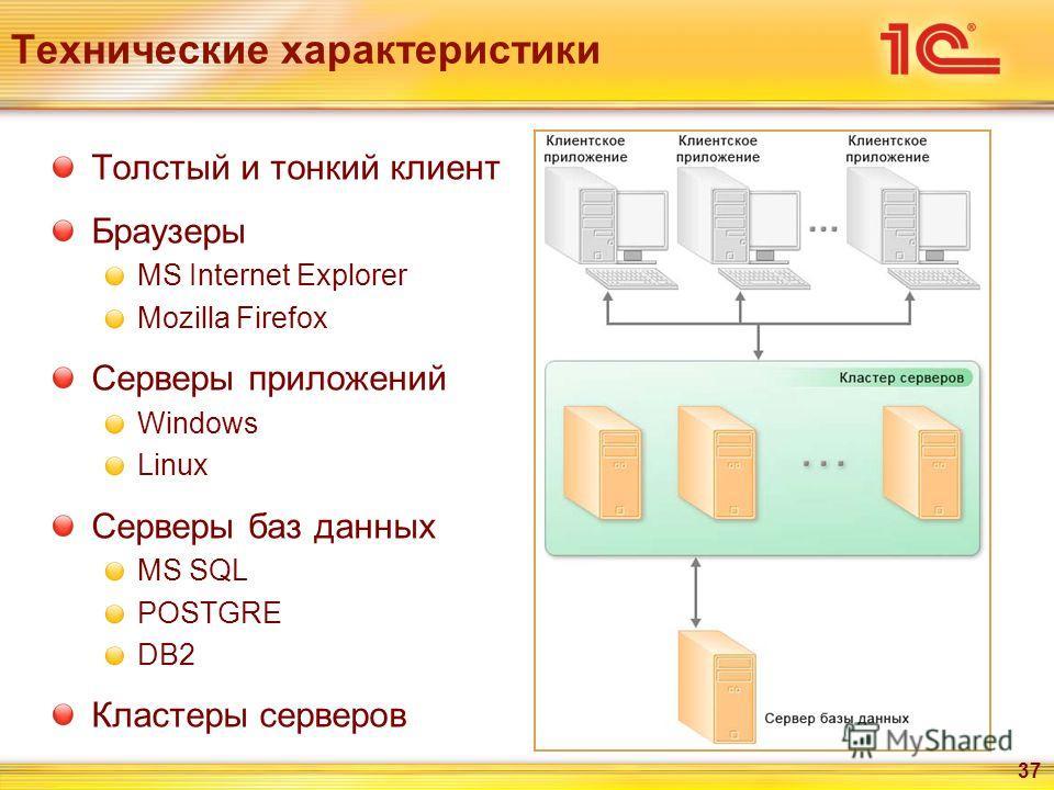 Технические характеристики Толстый и тонкий клиент Браузеры MS Internet Explorer Mozilla Firefox Серверы приложений Windows Linux Серверы баз данных MS SQL POSTGRE DB2 Кластеры серверов 37