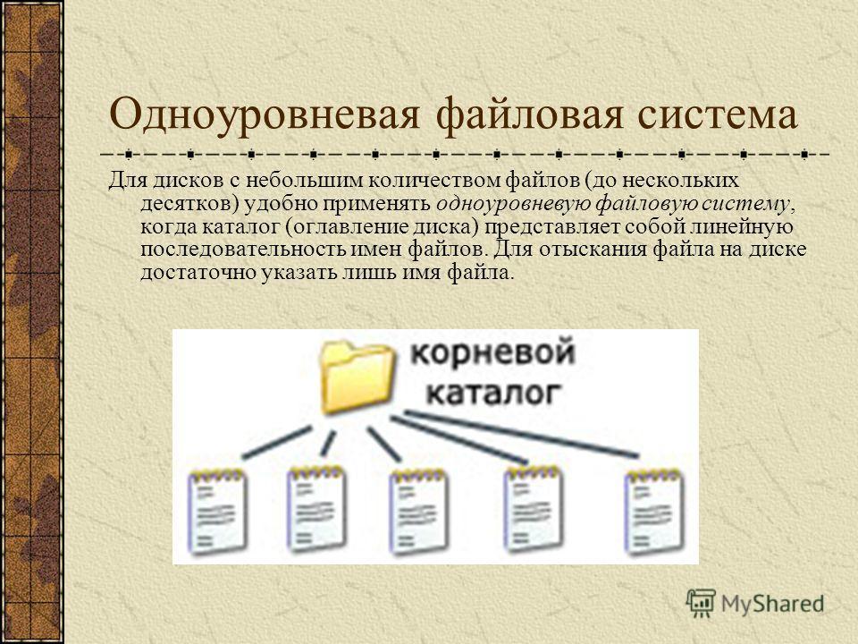 Файловая система На каждом носителе информации (гибком, жестком или лазерном диске) может храниться большое количество файлов. Порядок хранения файлов на диске определяется установленной файловой системой. Файловая система - это система хранения файл