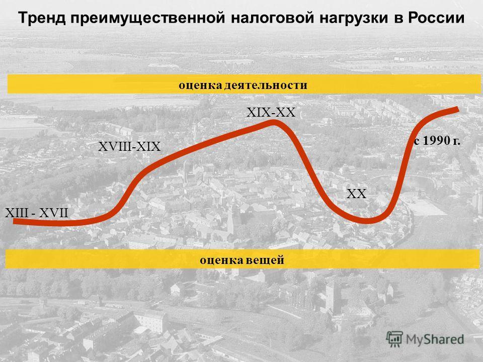 Тренд преимущественной налоговой нагрузки в России XIII - XVII XVIII-XIX XIX-XX с 1990 г. XX оценка вещей оценка деятельности