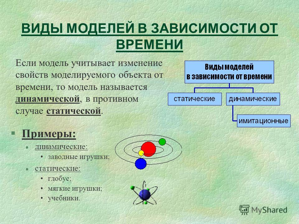 ВИДЫ МОДЕЛЕЙ В ЗАВИСИМОСТИ ОТ ВРЕМЕНИ §Примеры: l динамические: заводные игрушки; l статические: глобус; мягкие игрушки; учебники. Если модель учитывает изменение свойств моделируемого объекта от времени, то модель называется динамической, в противно
