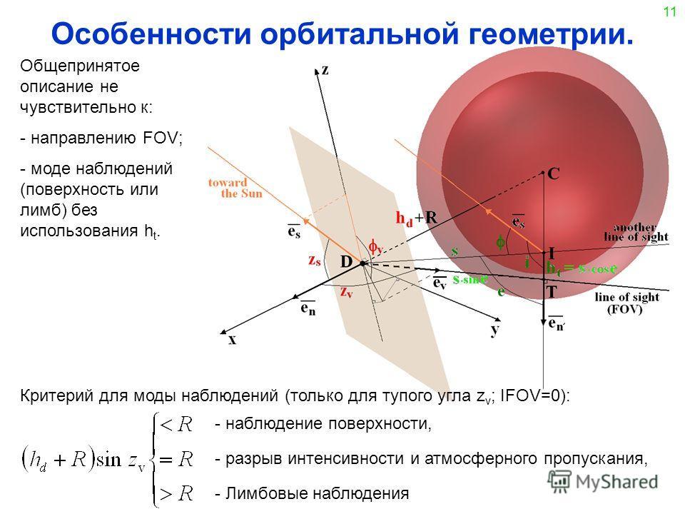 11 Особенности орбитальной геометрии. Общепринятое описание не чувствительно к: - направлению FOV; - моде наблюдений (поверхность или лимб) без использования h t. Критерий для моды наблюдений (только для тупого угла z v ; IFOV=0): - наблюдение поверх