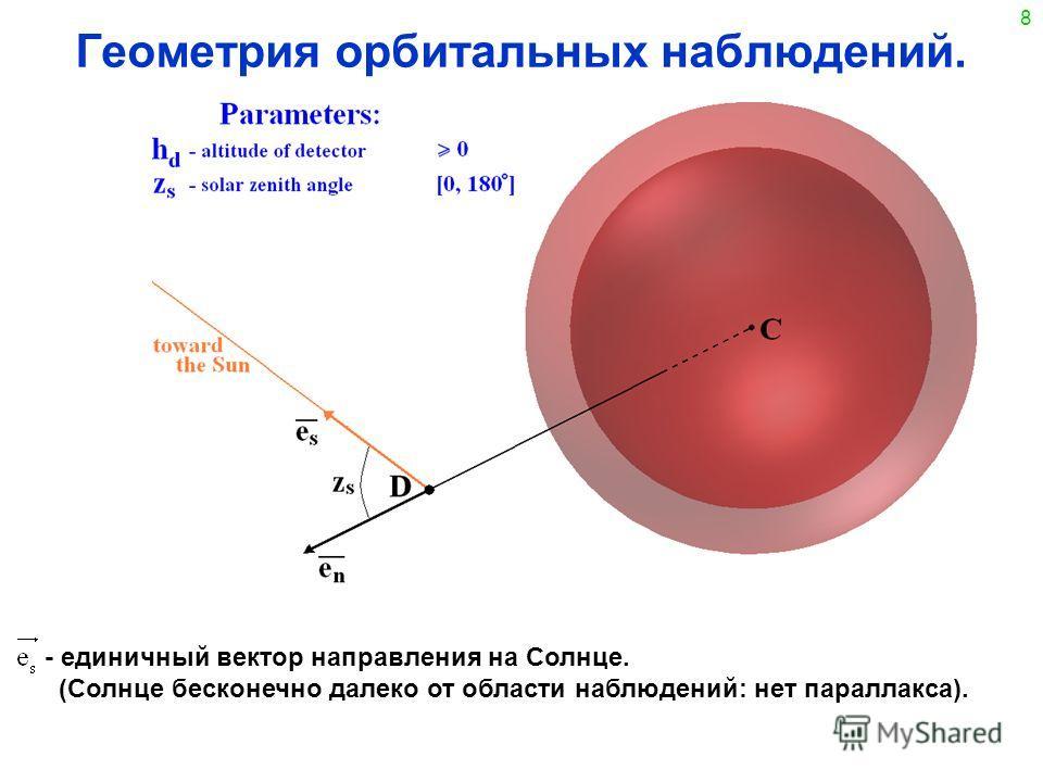 8 Геометрия орбитальных наблюдений. - единичный вектор направления на Солнце. (Солнце бесконечно далеко от области наблюдений: нет параллакса).