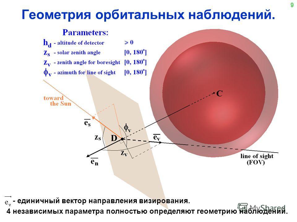 9 Геометрия орбитальных наблюдений. - единичный вектор направления визирования. 4 независимых параметра полностью определяют геометрию наблюдений.