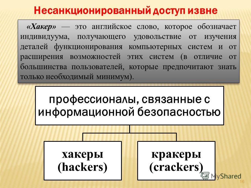 16 Несанкционированный доступ извне «Хакер» это английское слово, которое обозначает индивидуума, получающего удовольствие от изучения деталей функционирования компьютерных систем и от расширения возможностей этих систем (в отличие от большинства пол