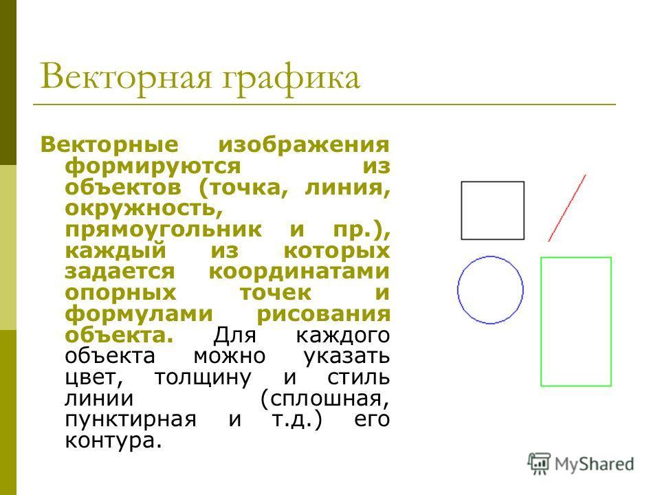 Векторная графика Векторные изображения формируются из объектов (точка, линия, окружность, прямоугольник и пр.), каждый из которых задается координатами опорных точек и формулами рисования объекта. Для каждого объекта можно указать цвет, толщину и ст