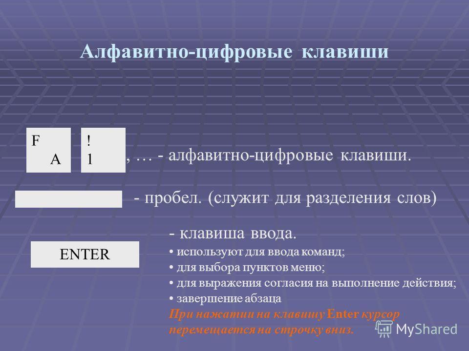 Алфавитно-цифровые клавиши ENTER, … - алфавитно-цифровые клавиши. - пробел. (служит для разделения слов) - клавиша ввода. используют для ввода команд; для выбора пунктов меню; для выражения согласия на выполнение действия; завершение абзаца При нажат