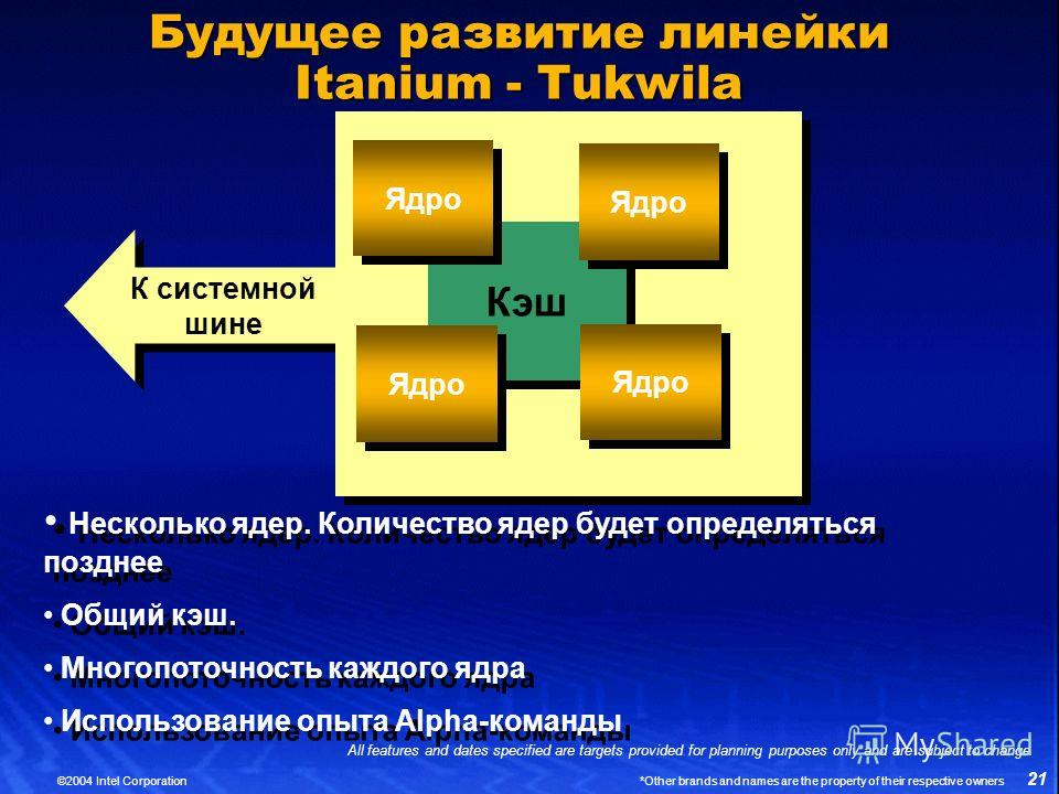 21 ©2004 Intel Corporation *Other brands and names are the property of their respective owners Будущее развитие линейки Itanium - Tukwila All features and dates specified are targets provided for planning purposes only and are subject to change К сис