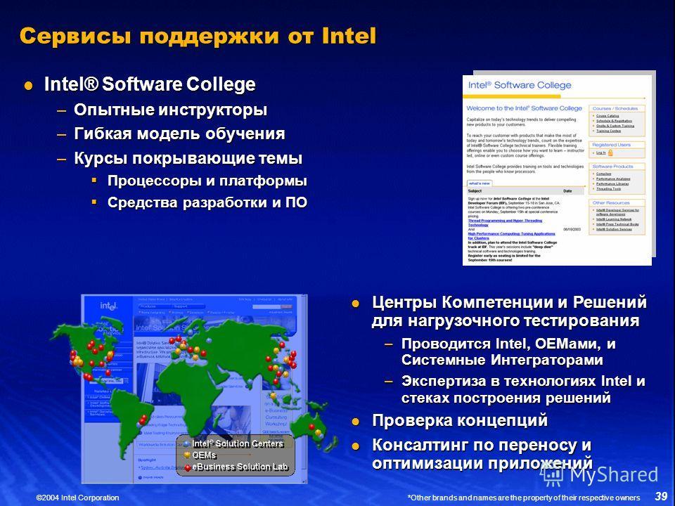39 ©2004 Intel Corporation *Other brands and names are the property of their respective owners Сервисы поддержки от Intel Intel® Software College Intel® Software College –Опытные инструкторы –Гибкая модель обучения –Курсы покрывающие темы Процессоры