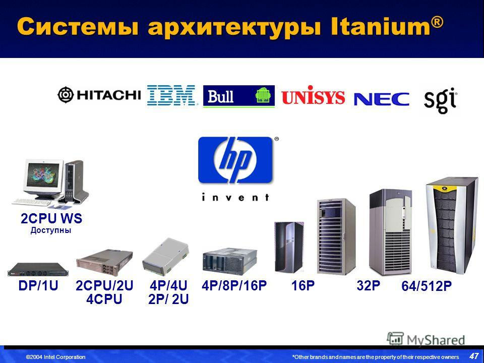 47 ©2004 Intel Corporation *Other brands and names are the property of their respective owners Системы архитектуры Itanium ® DP/1U4P/4U 2P/ 2U 16P32P 64/512P 4P/8P/16P2CPU/2U 4CPU 2CPU WS Доступны (not drawn to scale)