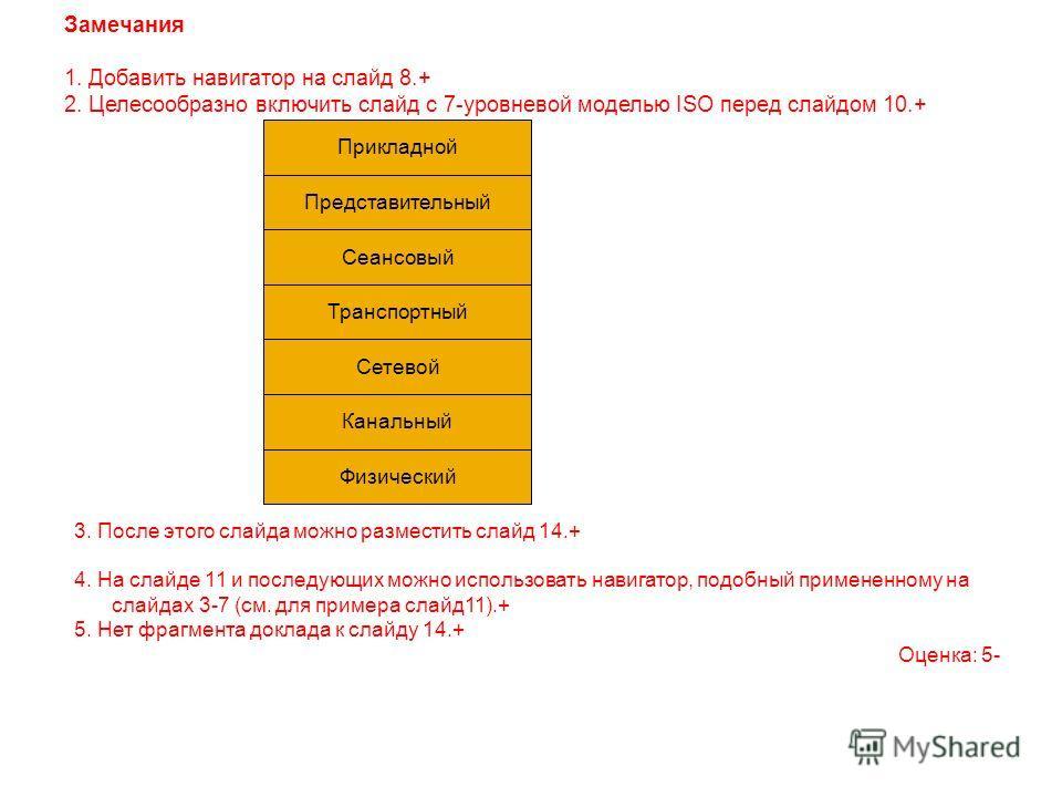 Замечания 1. Добавить навигатор на слайд 8.+ 2. Целесообразно включить слайд с 7-уровневой моделью ISO перед слайдом 10.+ 3. После этого слайда можно разместить слайд 14.+ 4. На слайде 11 и последующих можно использовать навигатор, подобный примененн