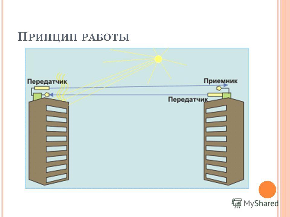 П РИНЦИП РАБОТЫ