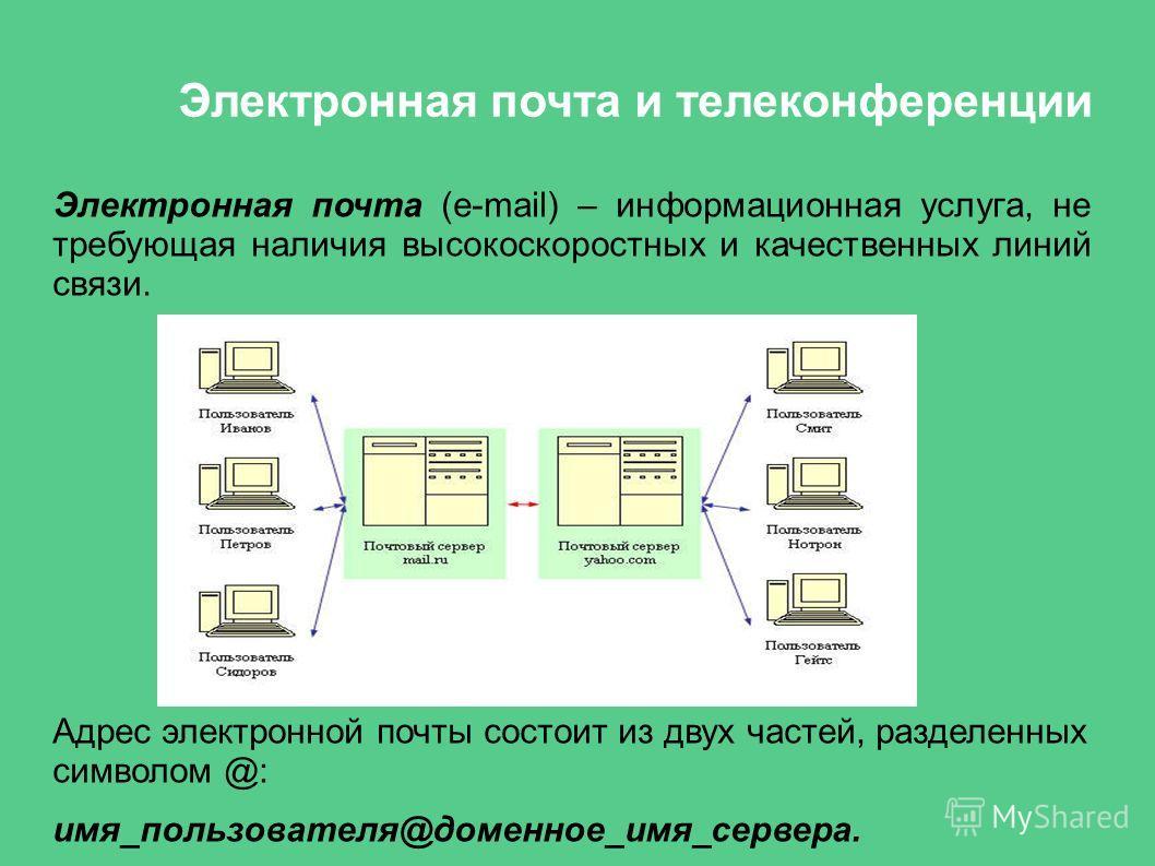 Электронная почта и телеконференции Электронная почта (e-mail) – информационная услуга, не требующая наличия высокоскоростных и качественных линий связи. Адрес электронной почты состоит из двух частей, разделенных символом @: имя_пользователя@доменно