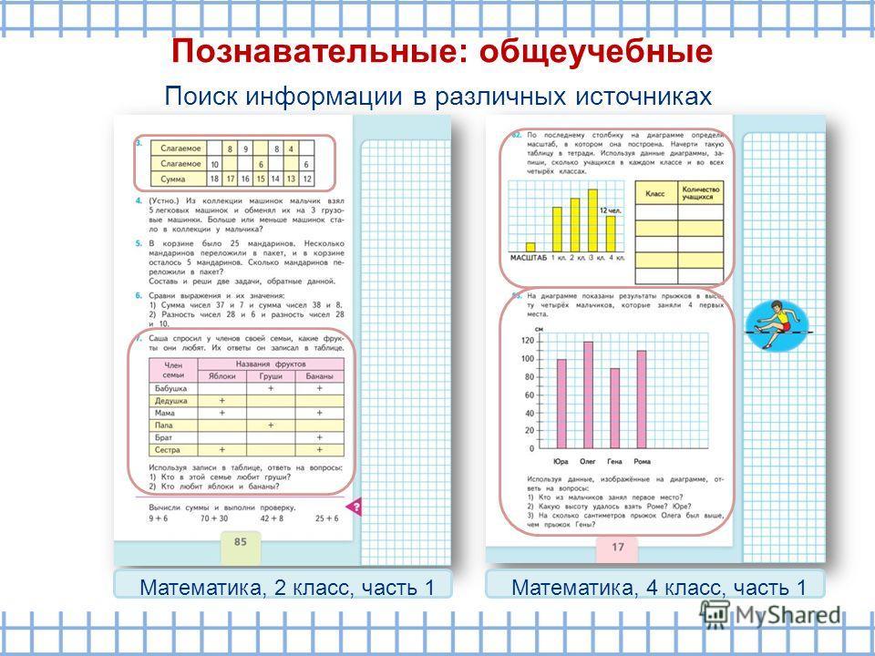 Поиск информации в различных источниках Математика, 2 класс, часть 1Математика, 4 класс, часть 1 Познавательные: общеучебные