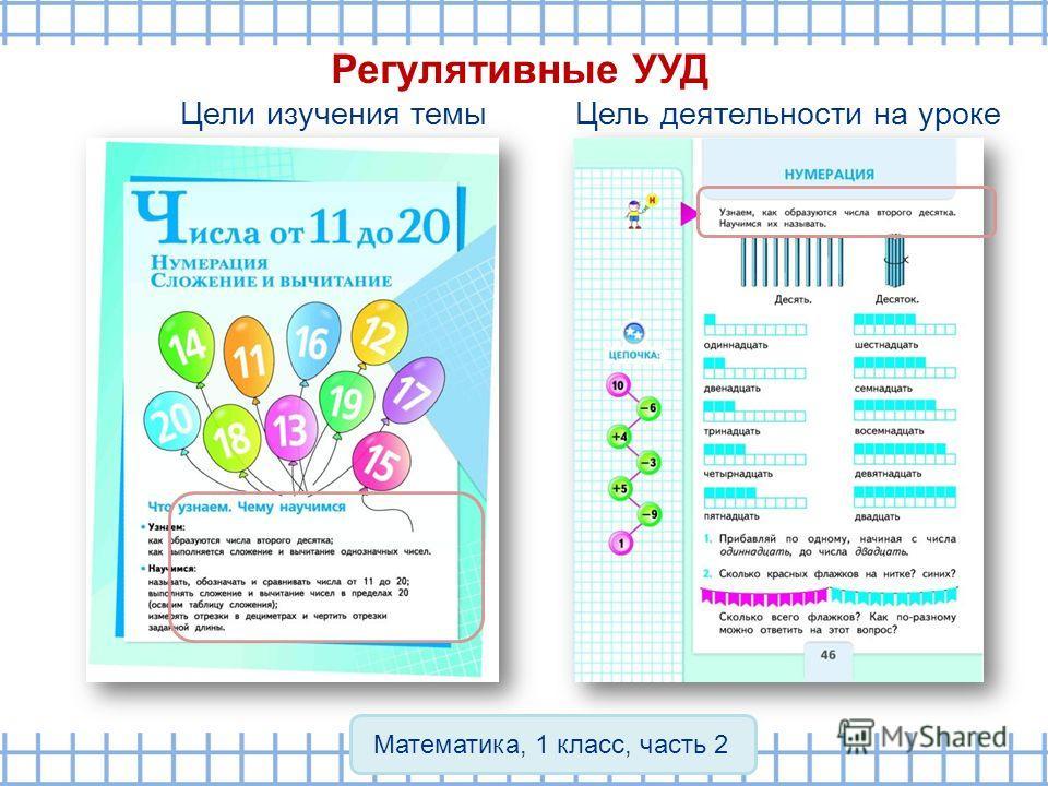 Математика, 1 класс, часть 2 Цели изучения темыЦель деятельности на уроке Регулятивные УУД