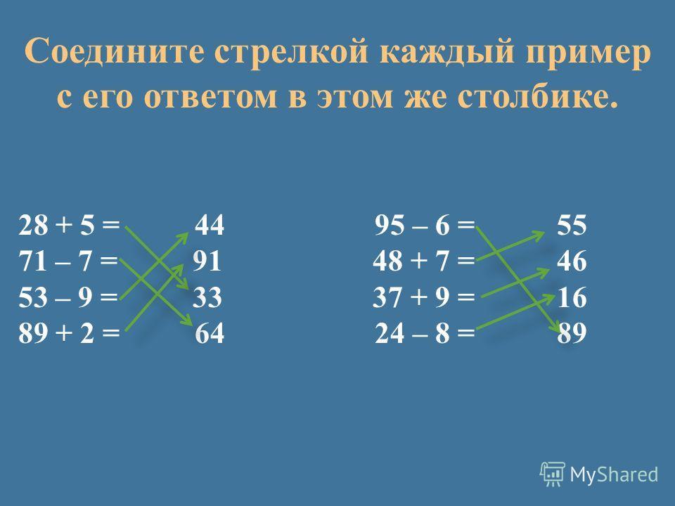 Соедините стрелкой каждый пример с его ответом в этом же столбике. 28 + 5 = 44 95 – 6 = 55 71 – 7 = 91 48 + 7 = 46 53 – 9 = 33 37 + 9 = 16 89 + 2 = 64 24 – 8 = 89