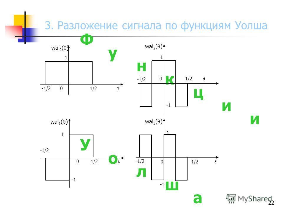 22 Ф у н к ц и и У о л ш а 0 1/2 wal 1 ( ) 1 -1 -1/2 wal 0 ( ) 1 0 1/2 -1/2 wal 2 ( ) 1 -1 0 1/2 wal 3 ( ) 1 -1 -1/2 0 1/2 3. Разложение сигнала по функциям Уолша