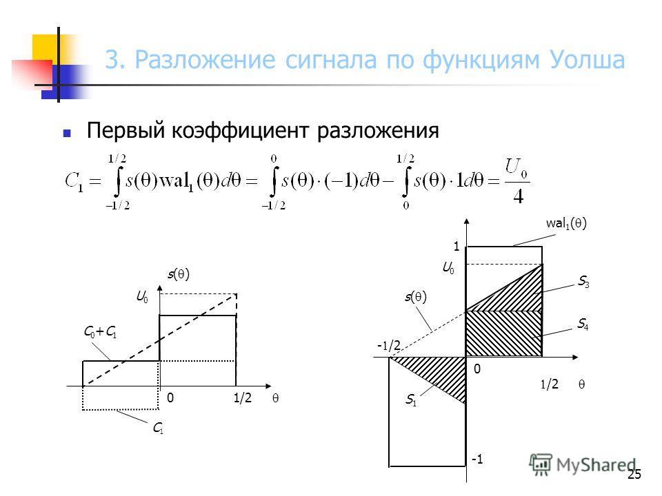 25 Первый коэффициент разложения 01/2 s( ) U0U0 С0+С1С0+С1 С1С1 0 /2 s( ) U0U0 - /2 S1S1 S3S3 S4S4 1 wal 1 ( ) 3. Разложение сигнала по функциям Уолша