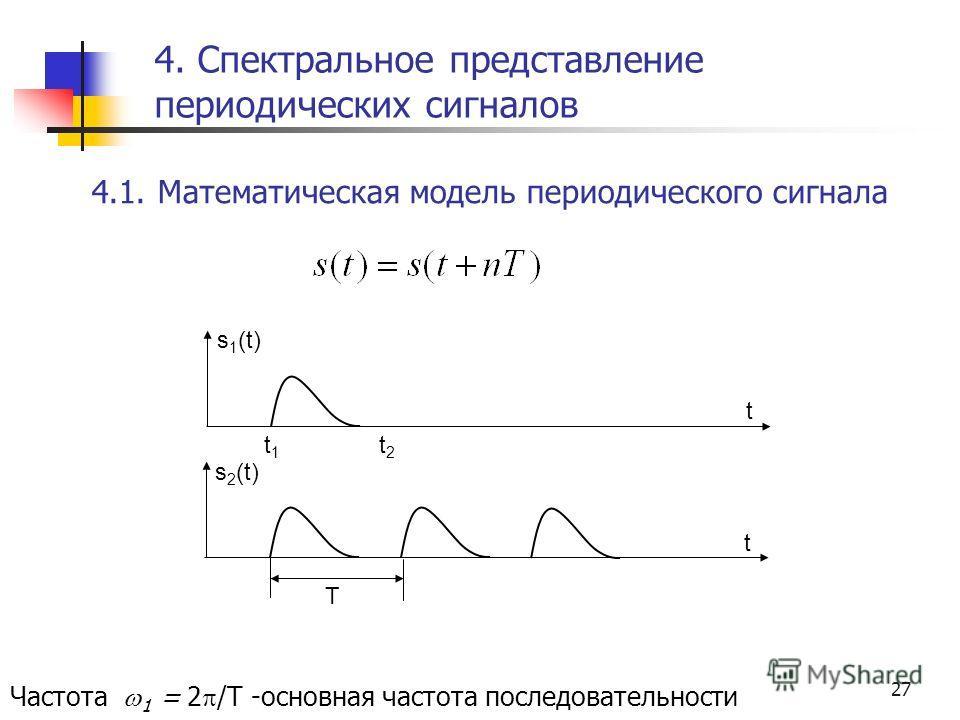 27 4.1. Математическая модель периодического сигнала 4. Спектральное представление периодических сигналов s 1 (t) t s 2 (t) t t 1 t 2 T Частота 1 = 2 /T -основная частота последовательности
