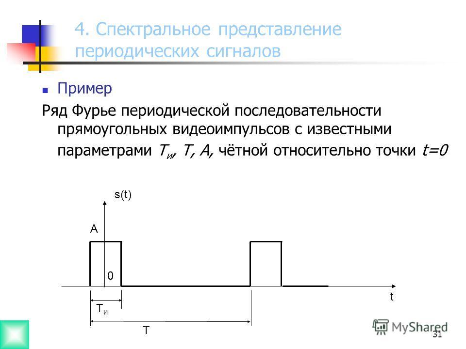 31 Пример Ряд Фурье периодической последовательности прямоугольных видеоимпульсов с известными параметрами T и, Т, A, чётной относительно точки t=0 0 t s(t)s(t) А TиТTиТ 4. Спектральное представление периодических сигналов