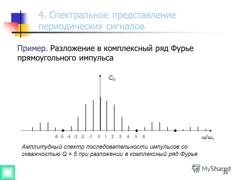 35 / 1 СnСn -6 -5 -4 -3 -2 -1 0 1 2 3 4 5 6 Амплитудный спектр последовательности импульсов со скважностью Q = 5 при разложении в комплексный ряд Фурье 4. Спектральное представление периодических сигналов Пример. Разложение в комплексный ряд Фурье пр