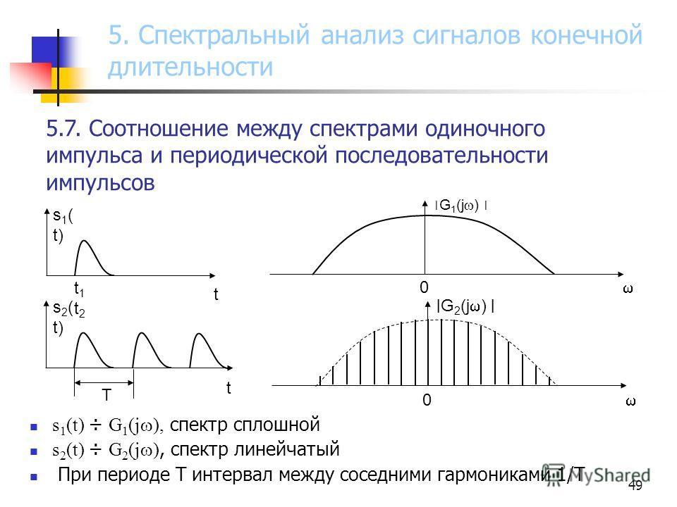 49 s 1 ( t) t s 2 ( t) t t1t2t1t2 T 5.7. Соотношение между спектрами одиночного импульса и периодической последовательности импульсов 5. Спектральный анализ сигналов конечной длительности 0 ׀ G 1 (j ) ׀ ׀ G 2 (j ) ׀ 0 s 1 (t) ÷ G 1 (j ), спектр сплош