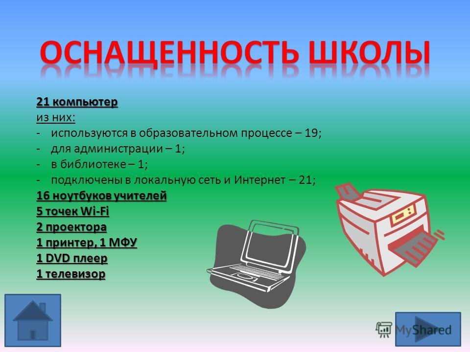 21 компьютер из них: -используются в образовательном процессе – 19; -для администрации – 1; -в библиотеке – 1; -подключены в локальную сеть и Интернет – 21; 16 ноутбуков учителей 5 точек Wi-Fi 2 проектора 1 принтер, 1 МФУ 1 DVD плеер 1 телевизор