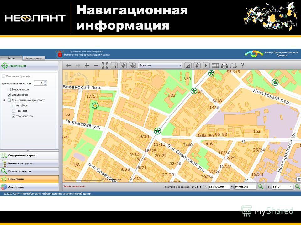 Навигационная информация