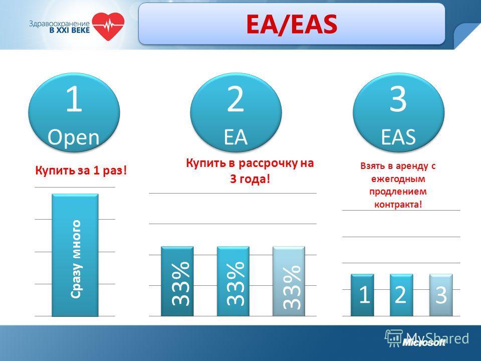 1 Open 1 Open Купить за 1 раз! Сразу много 3 EAS 3 EAS 2 EA 2 EA Купить в рассрочку на 3 года! Взять в аренду с ежегодным продлением контракта!
