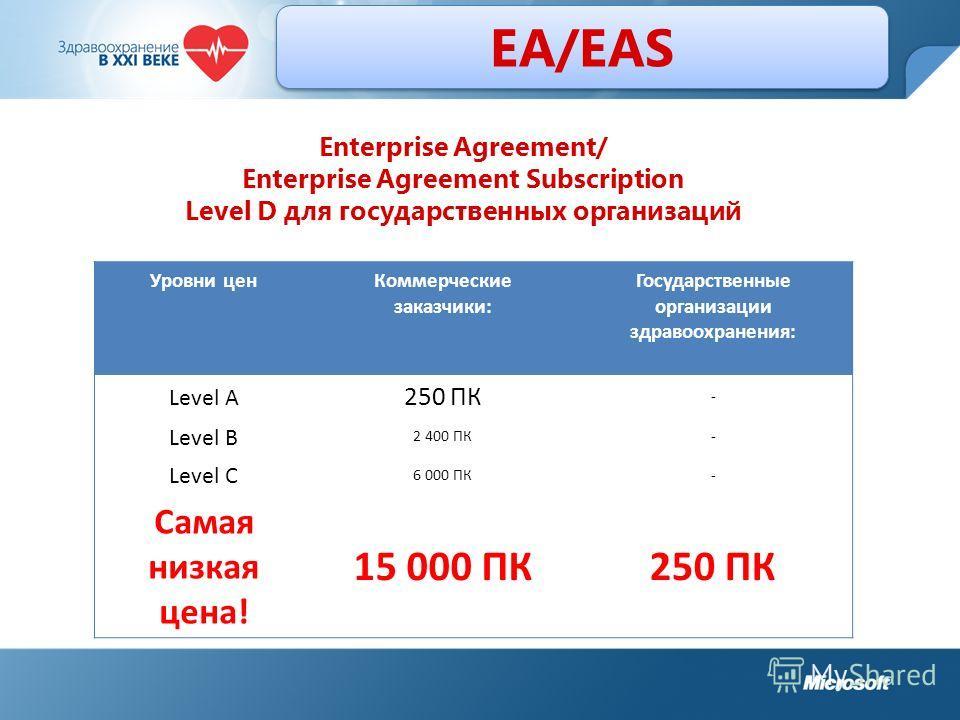 Уровни ценКоммерческие заказчики: Государственные организации здравоохранения: Level A 250 ПК - Level B 2 400 ПК- Level C 6 000 ПК- Самая низкая цена! 15 000 ПК250 ПК Enterprise Agreement/ Enterprise Agreement Subscription Level D для государственных