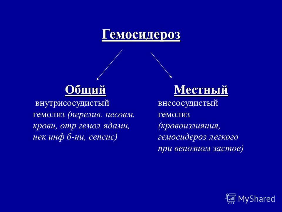 Гемосидероз Общий внутрисосудистый гемолиз (перелив. несовм. крови, отр гемол ядами, нек инф б-ни, сепсис)Местный внесосудистый гемолиз (кровоизлияния, гемосидероз легкого при венозном застое)