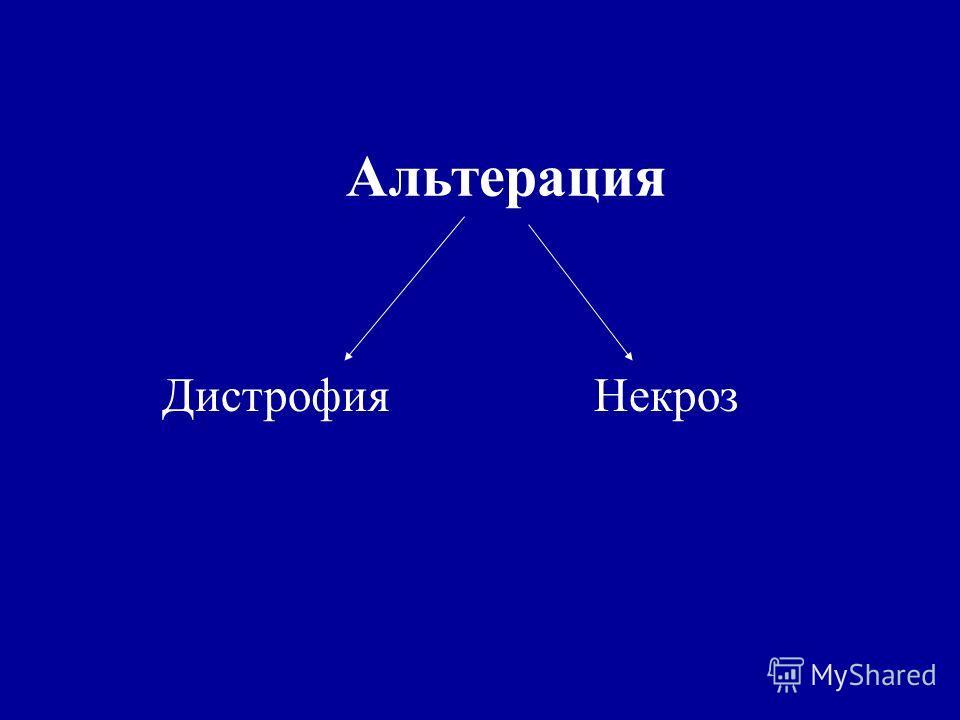 Альтерация ДистрофияНекроз