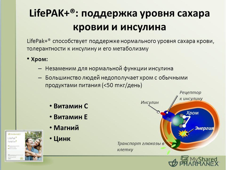 LifePAK+®: поддержка уровня сахара кровии и инсулина LifePak+® способствует поддержке нормального уровня сахара крови, толерантности к инсулину и его метаболизму Хром: – Незаменим для нормальной функции инсулина – Большинство людей недополучает хром