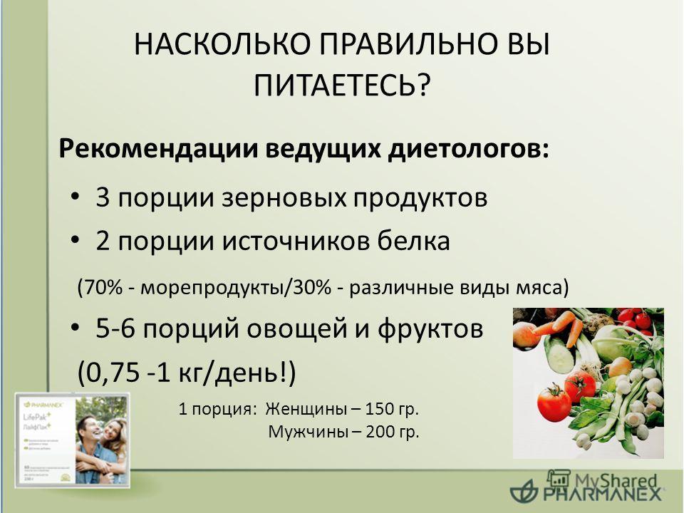 НАСКОЛЬКО ПРАВИЛЬНО ВЫ ПИТАЕТЕСЬ? 3 порции зерновых продуктов 2 порции источников белка (70% - морепродукты/30% - различные виды мяса) 5-6 порций овощей и фруктов (0,75 -1 кг/день!) 1 порция: Женщины – 150 гр. Мужчины – 200 гр. Рекомендации ведущих д
